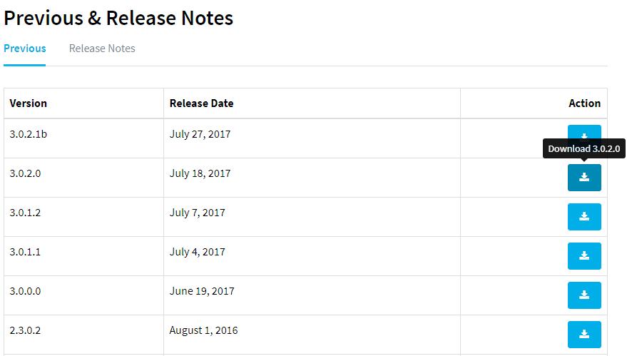Previous Release Notes